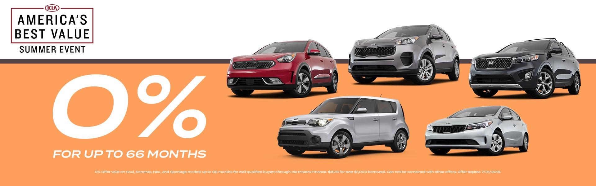 New Car & SUV Specials | Parkway Family Kia in Kingwood | Near Houston